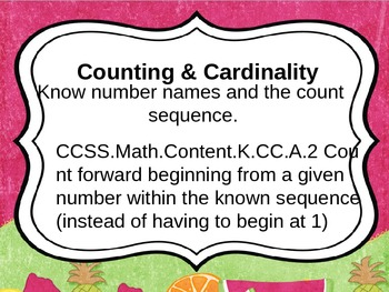 Kindergarten Common Core Math Standards for Wall-Tropical