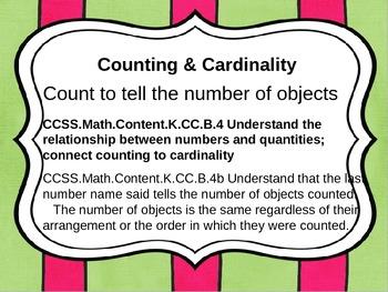 Kindergarten Common Core Math Standards for Wall- Farm