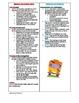 Common Core Checklist Kindergarten ELA and Math