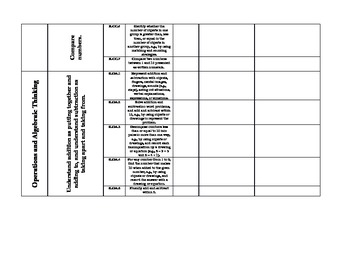 Kindergarten Common Core State Standards Math Outline