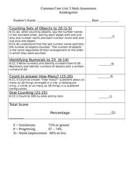 Kindergarten Common Core Unit 3 Math Test