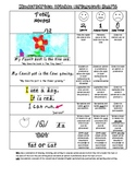 Kindergarten Common Core Writing Rubric