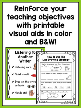 Kindergarten Patterned Book Writing Lessons {Kinder Writing Workshop Unit 3}