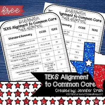 FREEBIE Kindergarten TEKS Math Standards Alignment