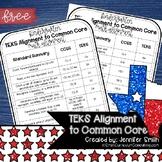 FREEBIE Kindergarten TEKS to CCSS Math Standards Crosswalk Alignment Document