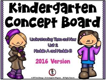 Kindergarten Concept Board Unit 2  ****2016 Version**** Focus Wall