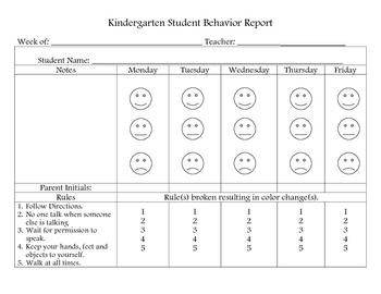 Kindergarten Conduct Chart