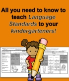 Conventions of Standard English at a Glance Kindergarten