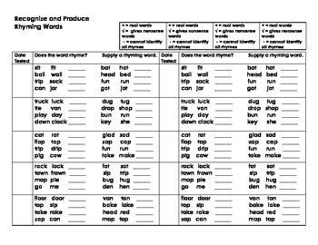 Kindergarten Essential Assessments