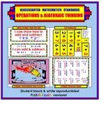 Kindergarten Core Standards: Math: Operations & Algebraic Thinking