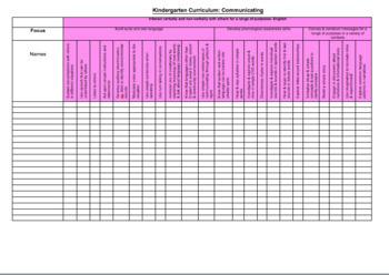 Kindergarten Curriculum Checklists (AUS)