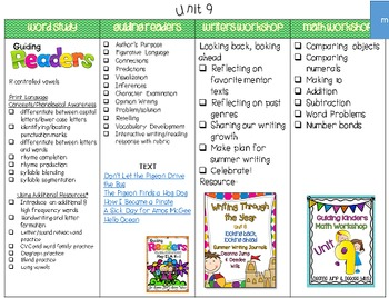 Kindergarten Curriculum Map FREEBIE