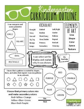 Kindergarten Curriculum Outline