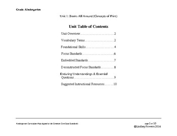 Kindergarten Curriculum Unit Map Aligned to the Common Core Standards