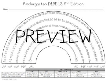 Kindergarten DIBELS 6th Edition Rainbow Mini Pack