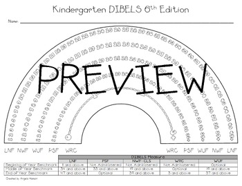 Kindergarten DIBELS 6th Edition Rainbow without ISF