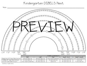 Kindergarten DIBELS Next Rainbow