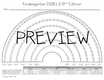 Kindergarten DIBELS 6th Edition Rainbow with ISF