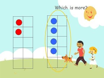 Kindergarten Daily Math Skills Week #1