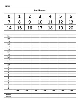Kindergarten Data Assessment Sheets for Reading and Math