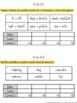 Kindergarten Data Binder (Spanish & English BUNDLE)
