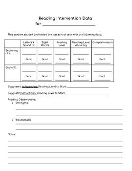 Kindergarten Data Chart with Notes