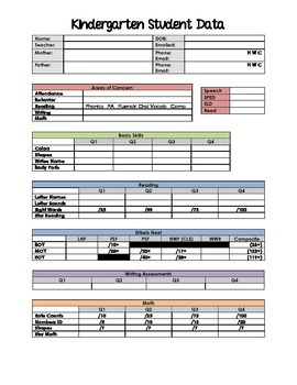 Kindergarten Data Sheet