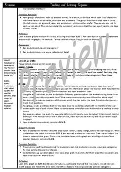 Kindergarten Data Smart Notebook and Unit of Work Bundle 3