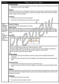 Kindergarten Data Smart Notebook and Unit of Work Bundle 4
