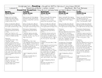 Journeys Lesson Plans Kindergarten Unit 2 EDITABLE