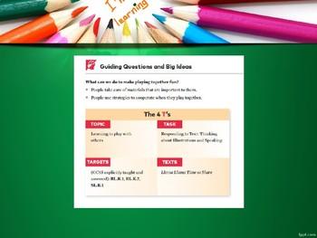 Kindergarten EL Module 1 Unit 1 Lesson 1