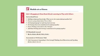 Kindergarten EL Module 1 Unit 1 Lesson 6