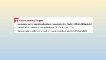 Kindergarten EL Module 2 Unit 1 Lesson 10