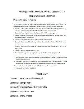 Kindergarten EL Module 2 Unit 1 Lessons 1-13  Preparation and Materials