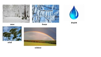 Kindergarten EL Module 2 Unit 1 Weather Word Wall Pictures