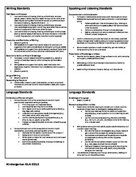 Kindergarten ELA CCLS Teacher Reference Sheet
