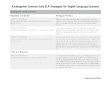 Kindergarten ELA Common Core ELL Strategies Chart