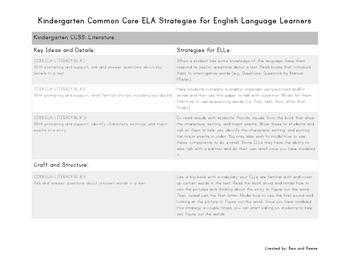 Kindergarten ELA Common Core ELL Strategies Chart