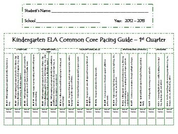 Kindergarten ELA Common Core Pacing Guide and student record sheets - editable