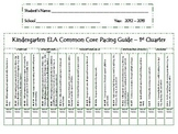 Kindergarten ELA Common Core Pacing Guide and student reco