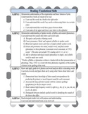 "Kindergarten ELA Common Core Standards with Kid Friendly ""I can"" Statements"