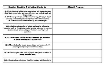 Kindergarten ELA Common Core Standards Progress Tracker