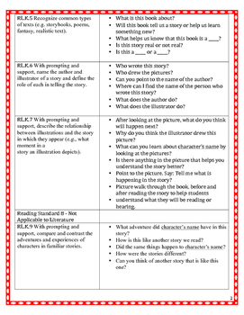 Kindergarten ELA Common Core Tasks and Assessment Questions