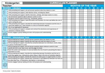 Kindergarten ELA Common Core Toolkit