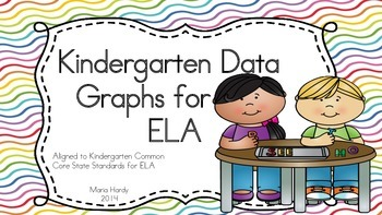 Kindergarten ELA Data Graphs