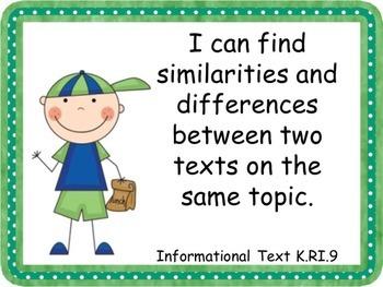 "Kindergarten ELA Common Core ""I Can"" Posters"