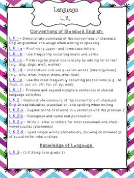Kindergarten ELA and Math CCSS Standards