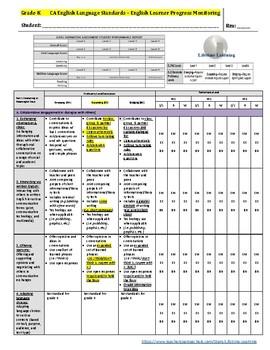 Kindergarten - ELPAC & CA ELD Standards Student Progress Monitoring