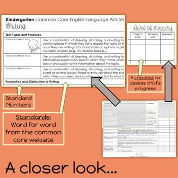 Kindergarten English Language Arts ELA Common Core Standards Checklist