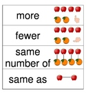 Kindergarten Envisions Math Vocabulary Cards Topic 2